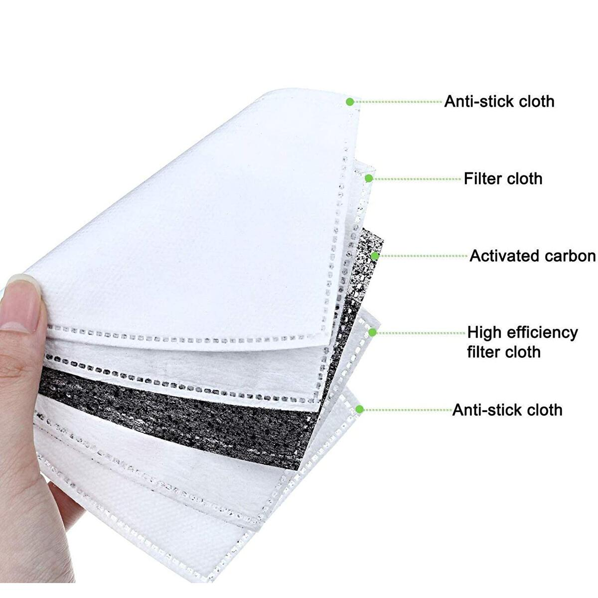 Happy Home PM2.5 Replaceable Filters with 5 Activated Carbon Layers for Face Mask with Filter Slot - Provides Protection from Harmful Pollutants, 20pc Carbon Filters