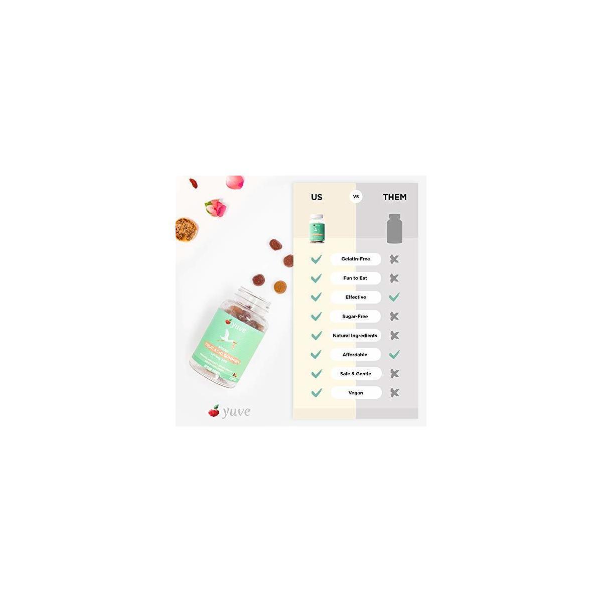 Yuve Vegan Folic Acid Vitamin Gummies 667 mcg DFE - Essential Prenatal Development Support - Maintains Hormal Balance - Cellular & Circulatory Health - Natural, Non-GMO, Gluten & Gelatin Free - 60ct