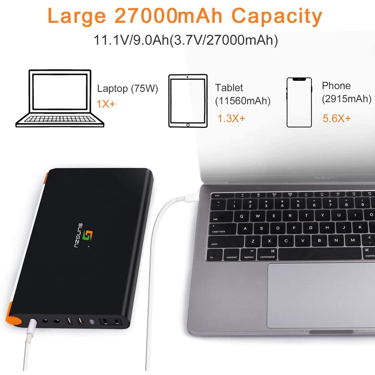 SUNGZU Portable Laptop Charger 27000mAh/99.9Wh AC Outlet Laptop Power Bank with 45W Type-C PD External Battery Travel Charger for MacBook, Surface Pro, HP, Dell, Nintendo Switch, iPad, Drone, Phone