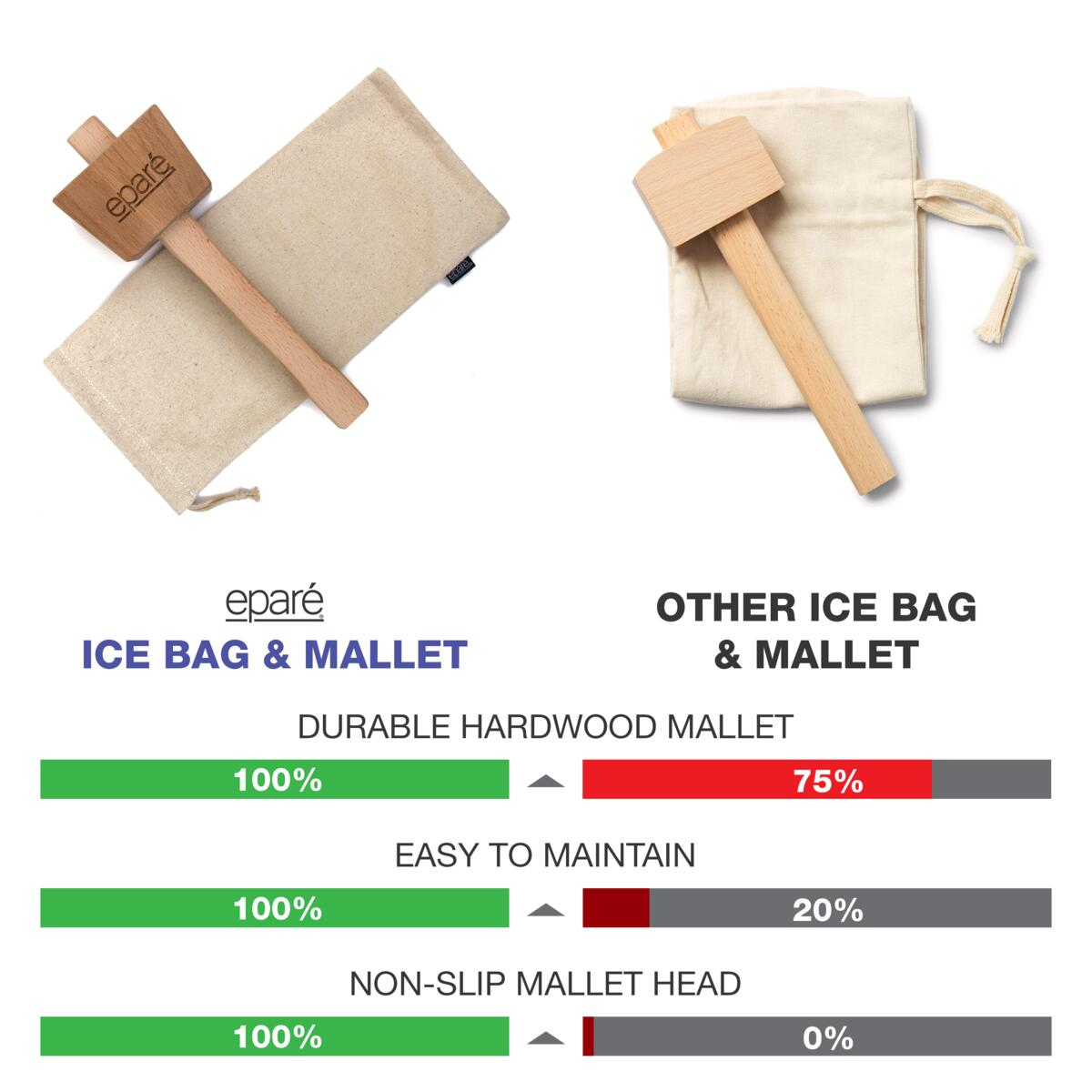Eparé Ice Mallet And Lewis Bag