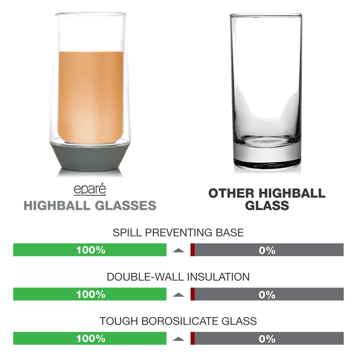 Eparé Highball Glass Set (Everyday Collection)