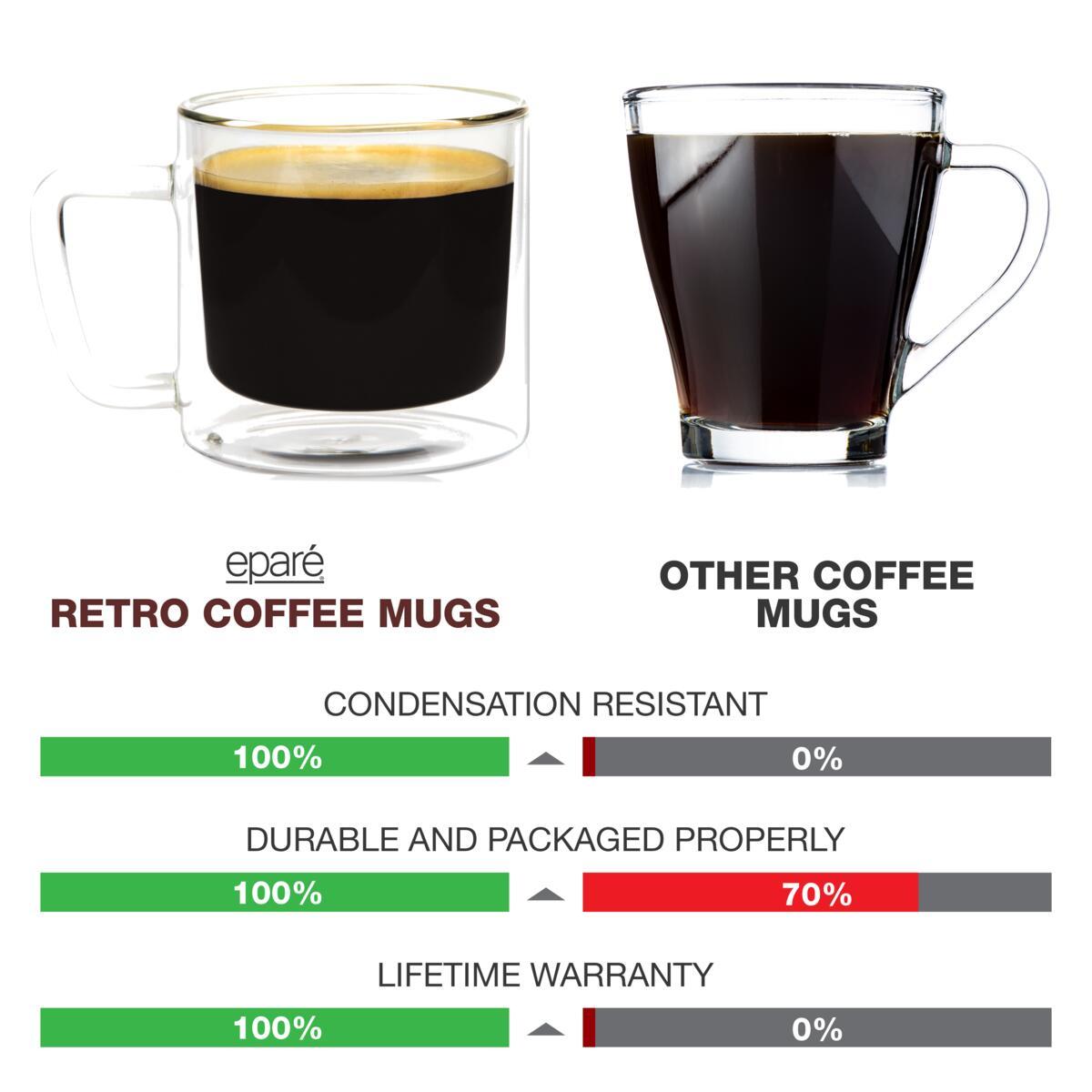 Eparé 12 oz. Retro Coffee Mug (Set of 2)
