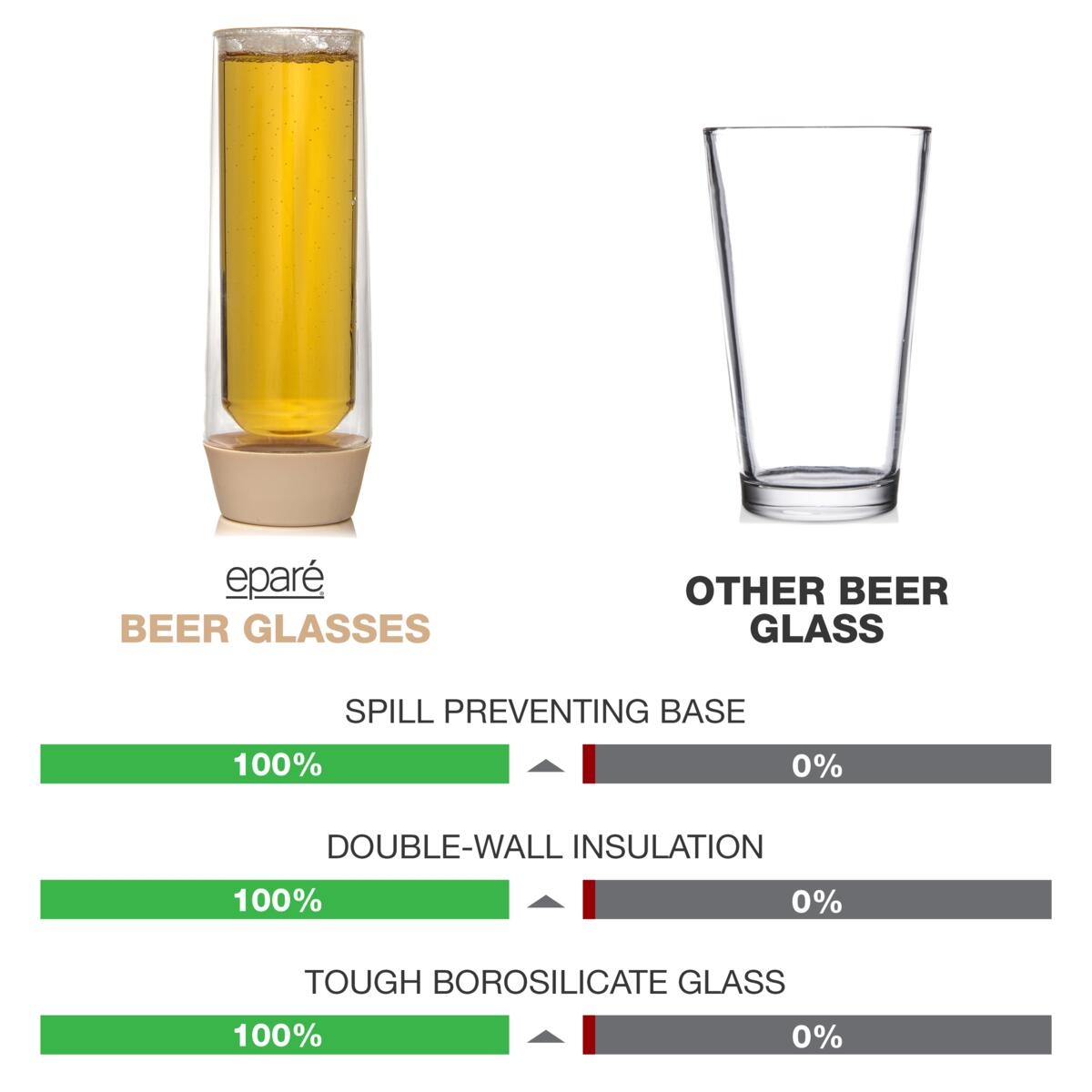Eparé Beer Glass Set (Everyday Collection)