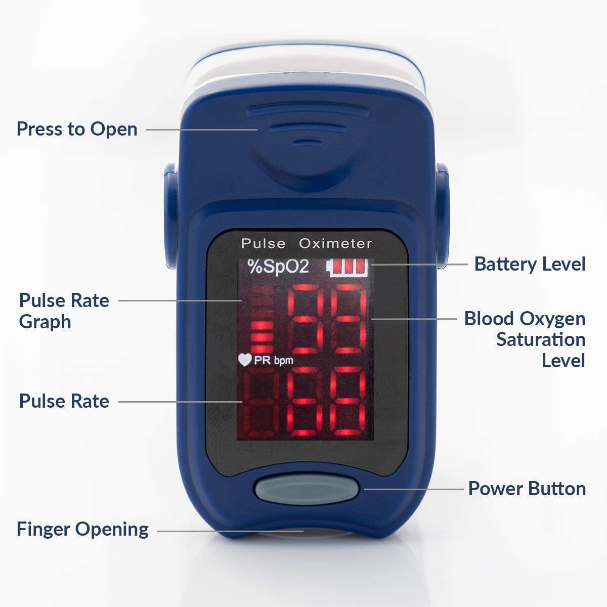 Pulse Oximeter Fingertip – Accurate Blood Oxygen Saturation Monitor – SpO2 & Finger Pulse Oximeter – Fingertip Pulse Oximeter with Easy to Read Digital Display
