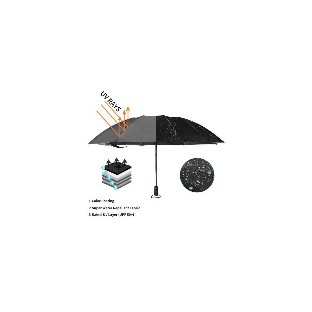 Hailstorm UPF50+ Inverted Compact Umbrella (Black)