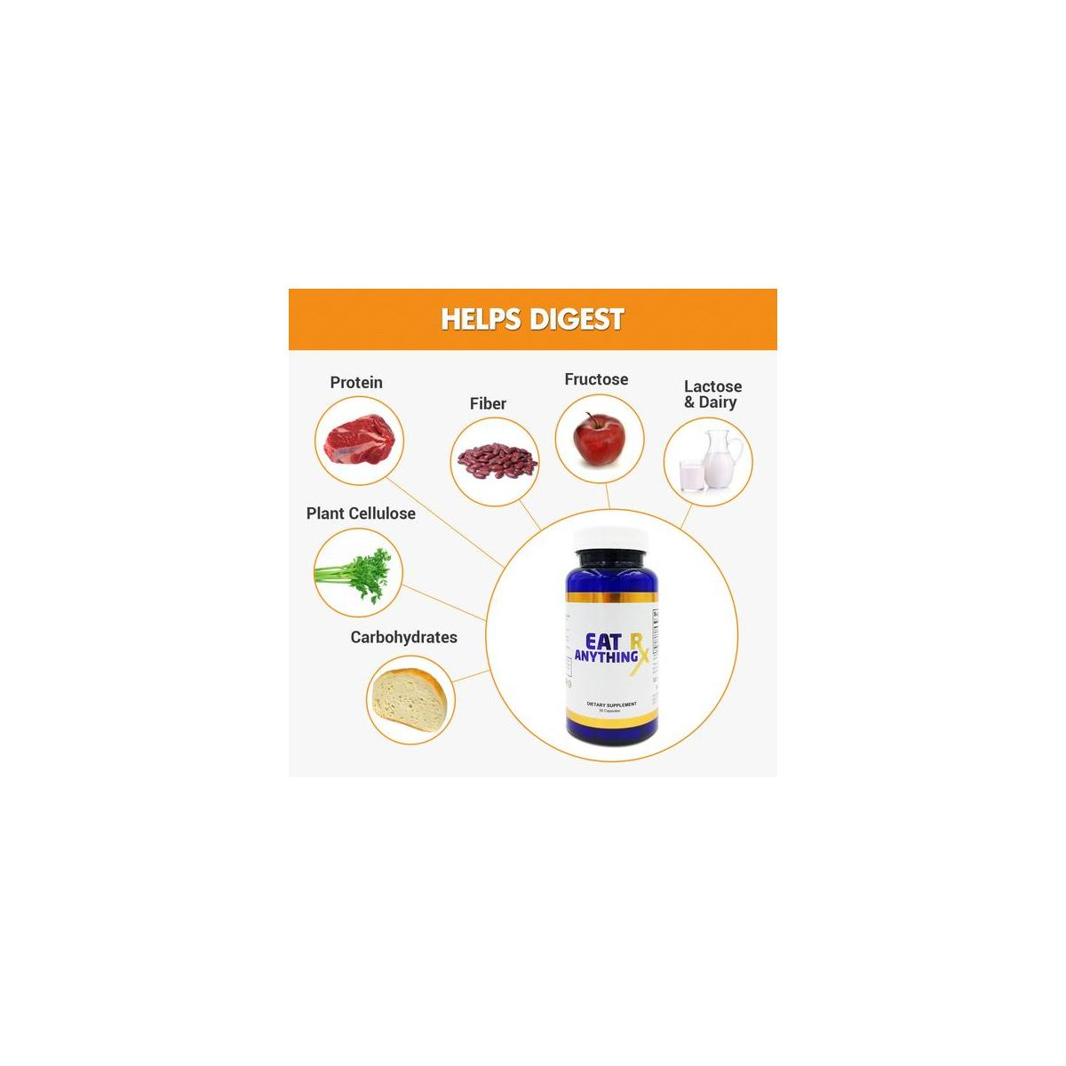 Eat Anything Rx - Comprehensive Digestive Enzyme - Fructose, Lactose, Fats, Carbs, Proteins & More - 30 count bottle