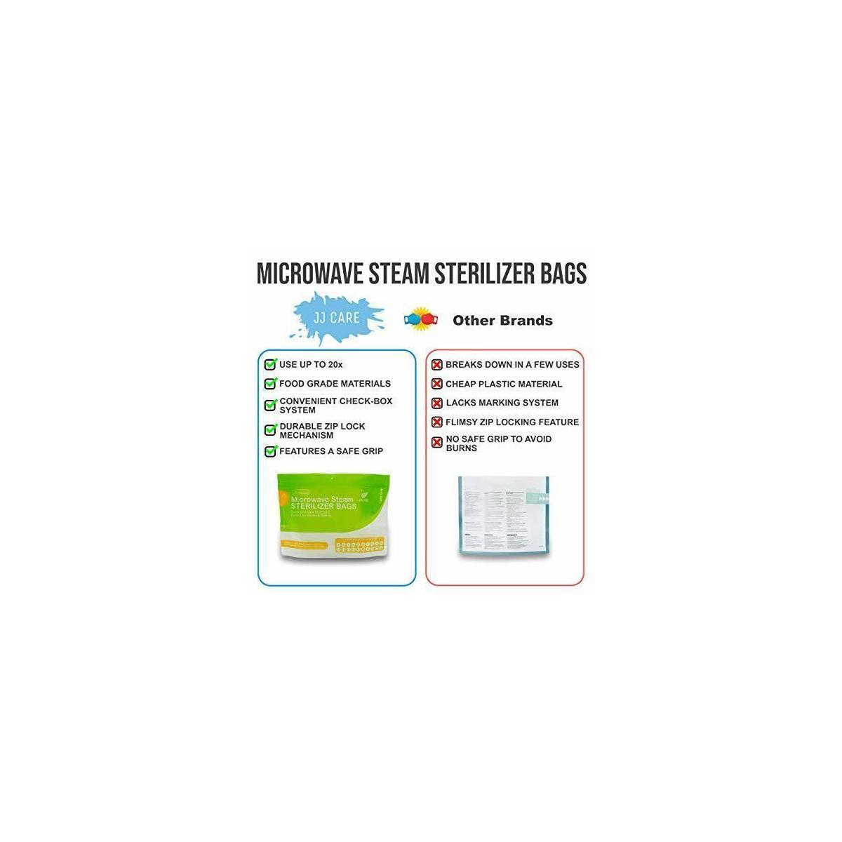 [Pack of 20] Microwave Steam Sterilizer Bags - 400 Uses - Reusable Baby Bottle Sterilizer Bags - Steam Bags for Breast Pump - Microwave Sterilizing Bags (4 Boxes/ 5 Bags per Box)