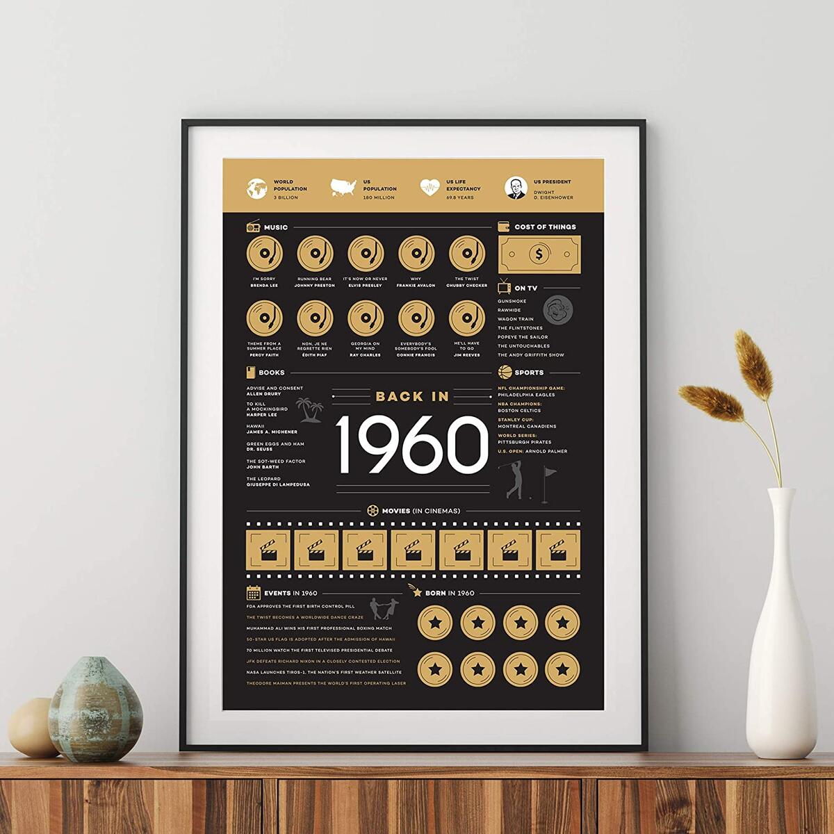 Back in 1960 Scratch Off Poster