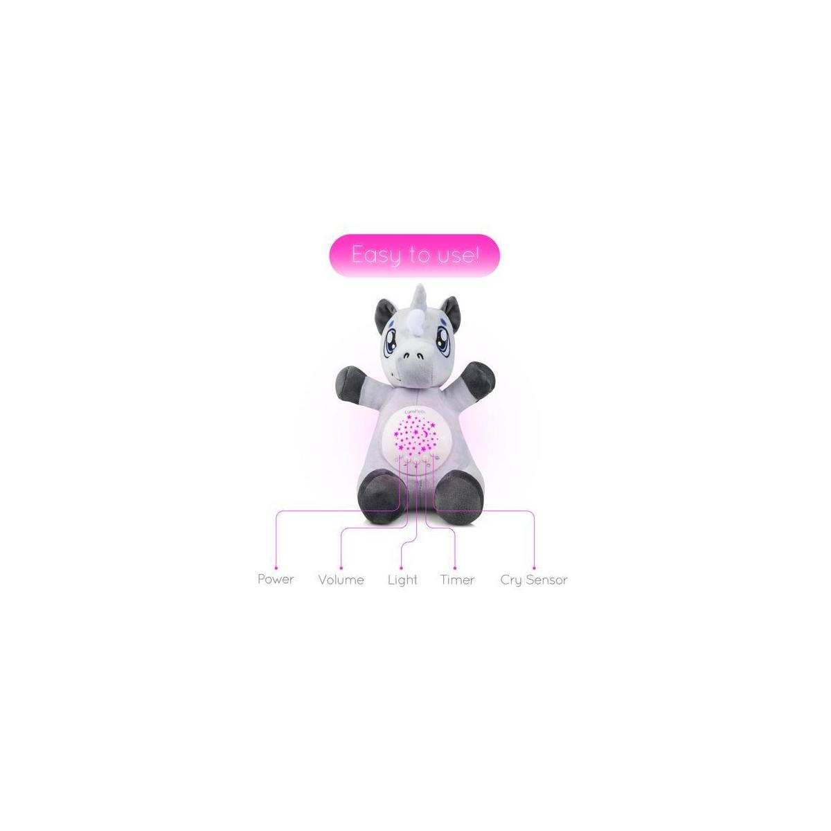 Baby White Noise Machine Music soothers for Sleep: Night Light Projector and Sound machine baby shusher