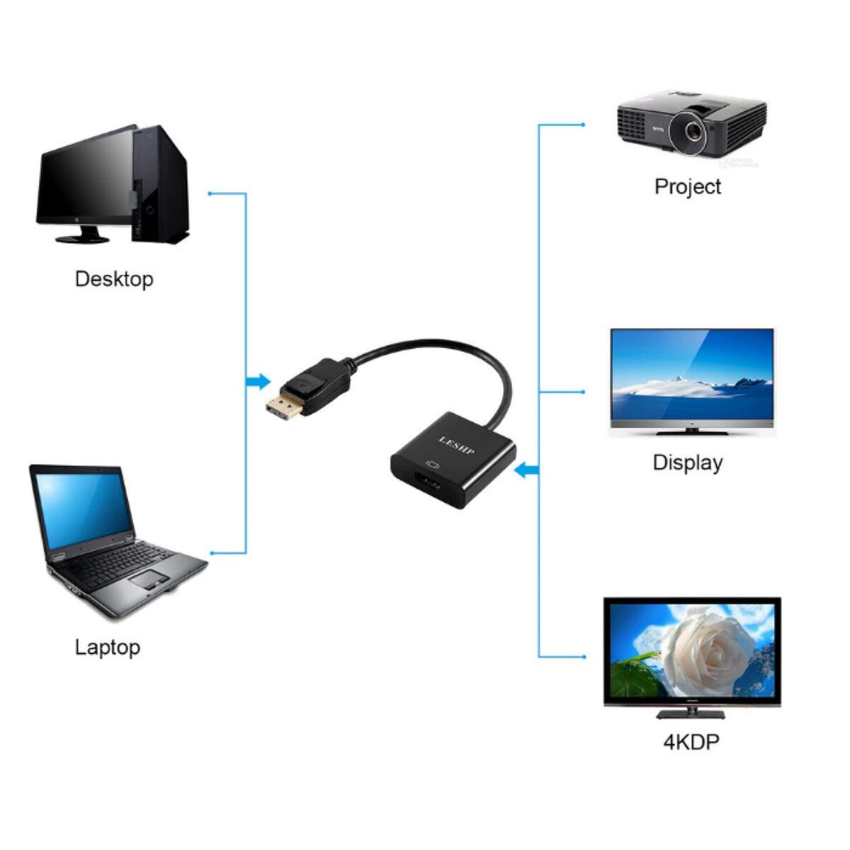 Active DisplayPort to HDMI Adapter Supporting 4K Resolution Gold Plated (Black)