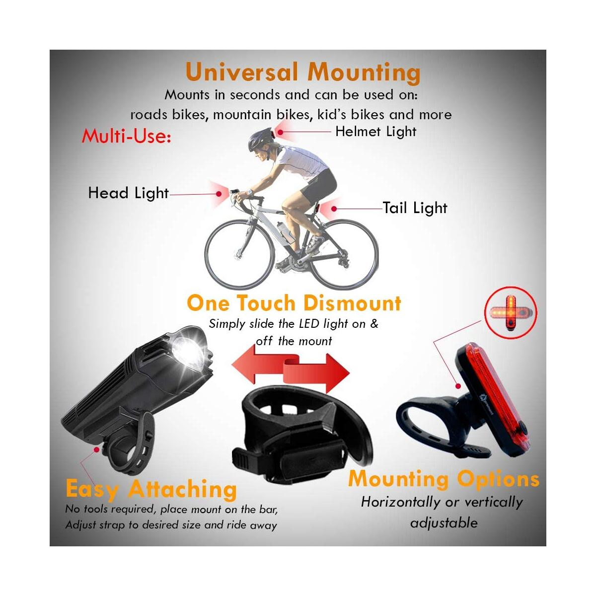 Apremont Ultra Bright USB Rechargeable Battery Bike Light Set - Powerful Bicycle Front Headlight and Back Taillight - 4 Light Modes - Easy to Install for Men Women Kids Road Mountain Cycling