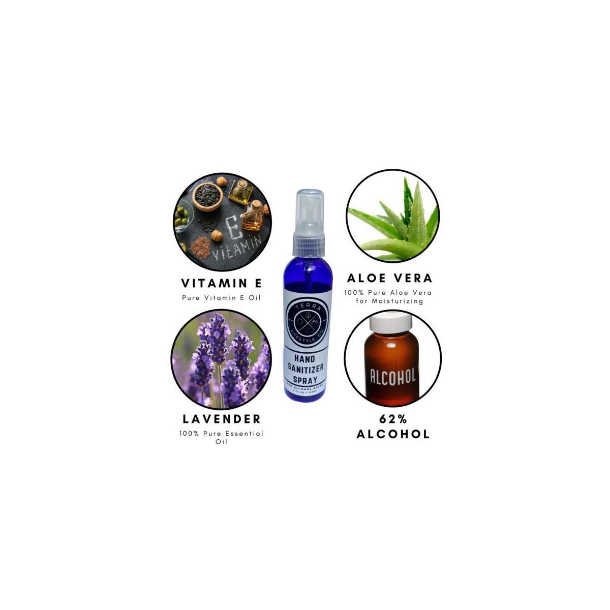 All Natural Hand Sanitizer Spray With Aloe Vera, Vitamin E,