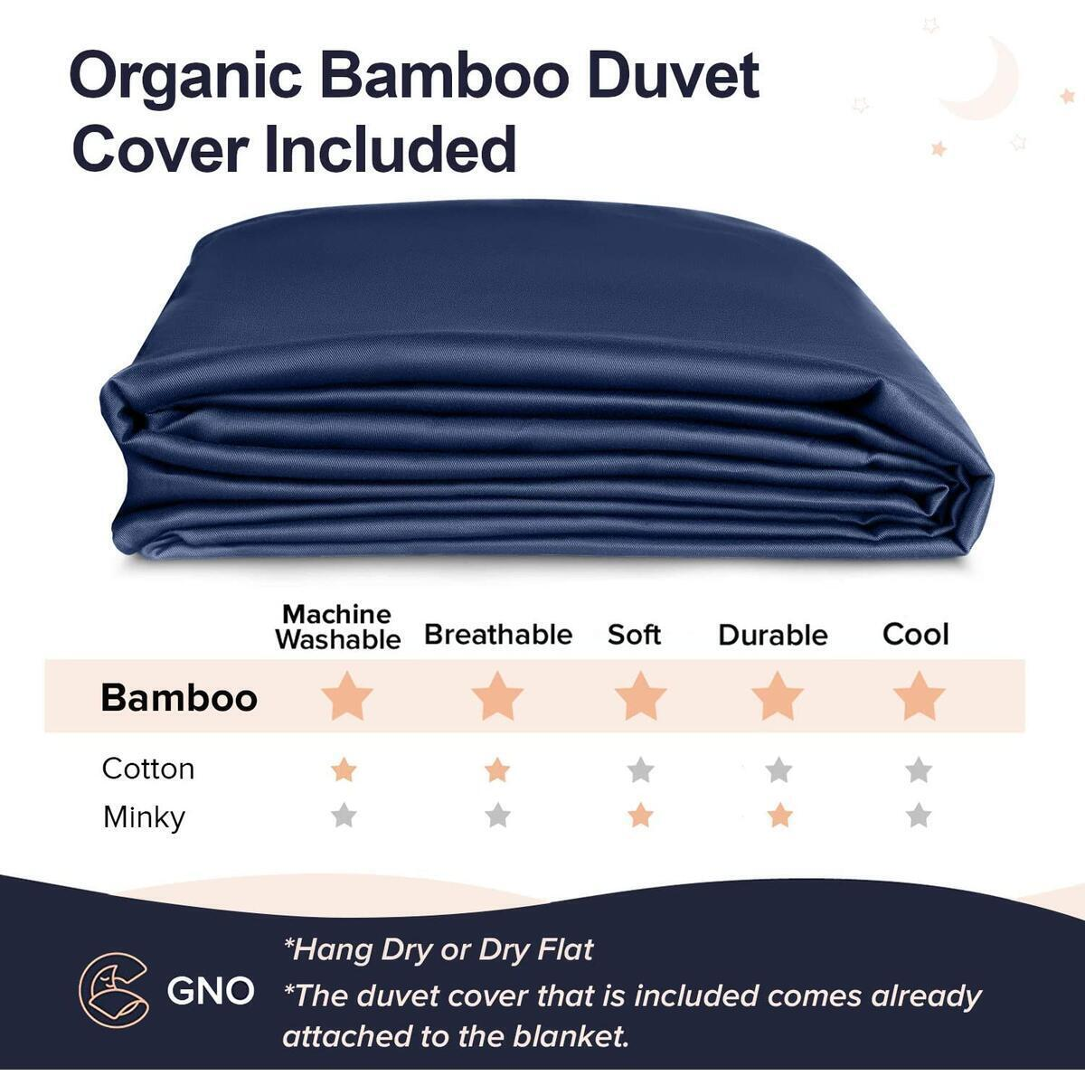 GnO Adult Weighted Blanket & Removable Bamboo Cover - (12 Lbs - 48''x72'' Full Size) - 100% Oeko Tex Certified Cooling Cotton & Glass Beads - Organic Heavy Blanket -Designed in USA - Navy (Dark Blue)