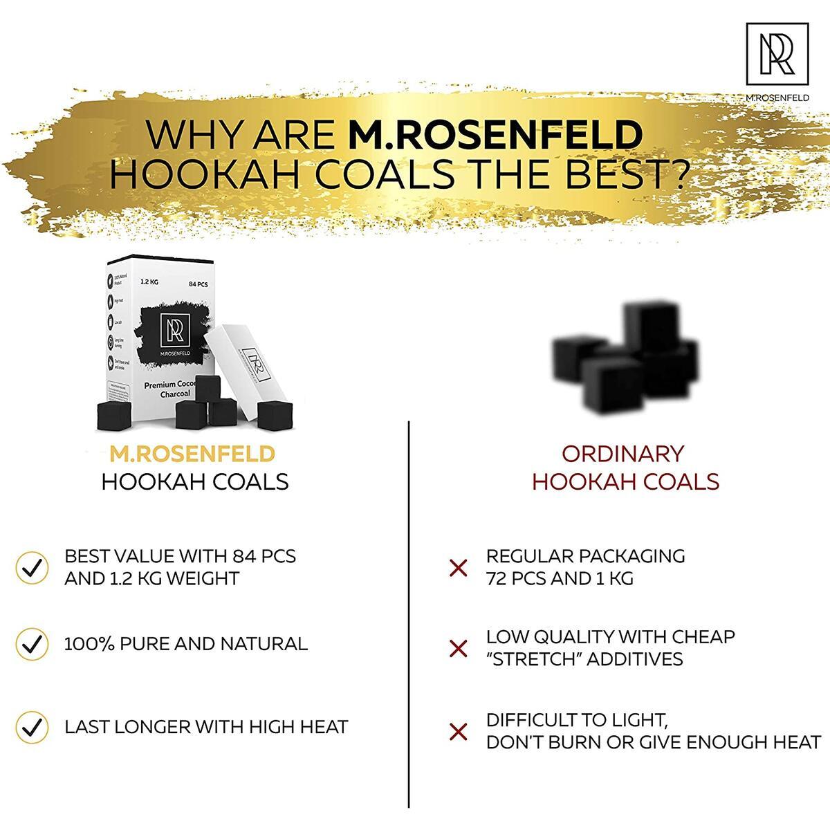 Hookah Coals Coconut Hookah Charcoal – 84 Count & 1.2 KG (2.6 lbs) – Value Pack