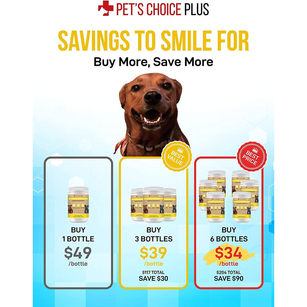 Pet's Choice Plus Daily Multivitamin and Mineral Supplement with Essential Fatty Acids and Antioxidants – Strong Immune and Cardiovascular System, Bones, Teeth, Eye, Skin Health