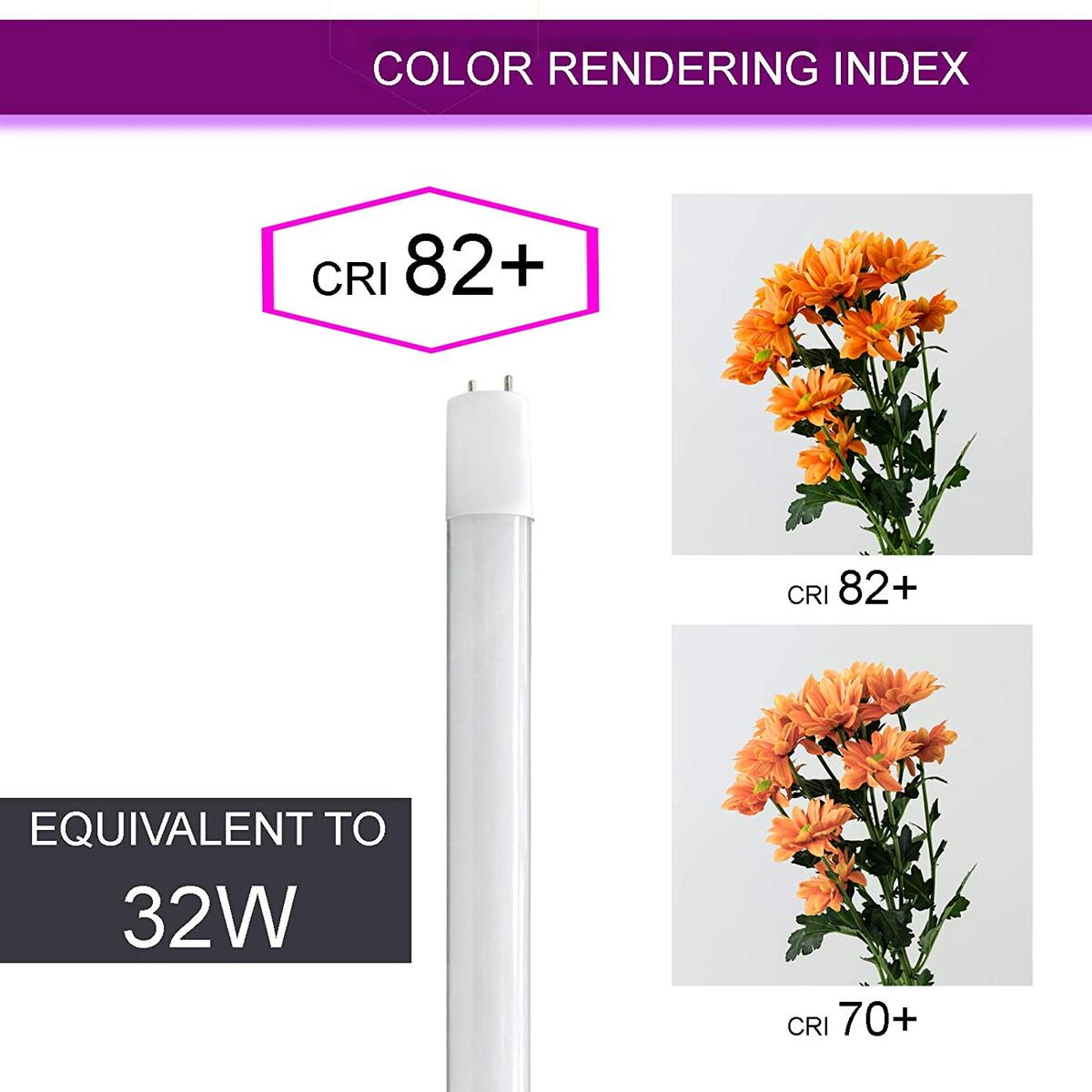 4FT T8 LED Tube,Fluorescent, Frosted Cover 14-Watt T8 Medium bi-pin Base 1700 Lumens; 25W-32W Fluorescent Replacement Type B: Ballast Bypass; Double Ended Wiring 48 inch Led Light Bulb - Pack of 4
