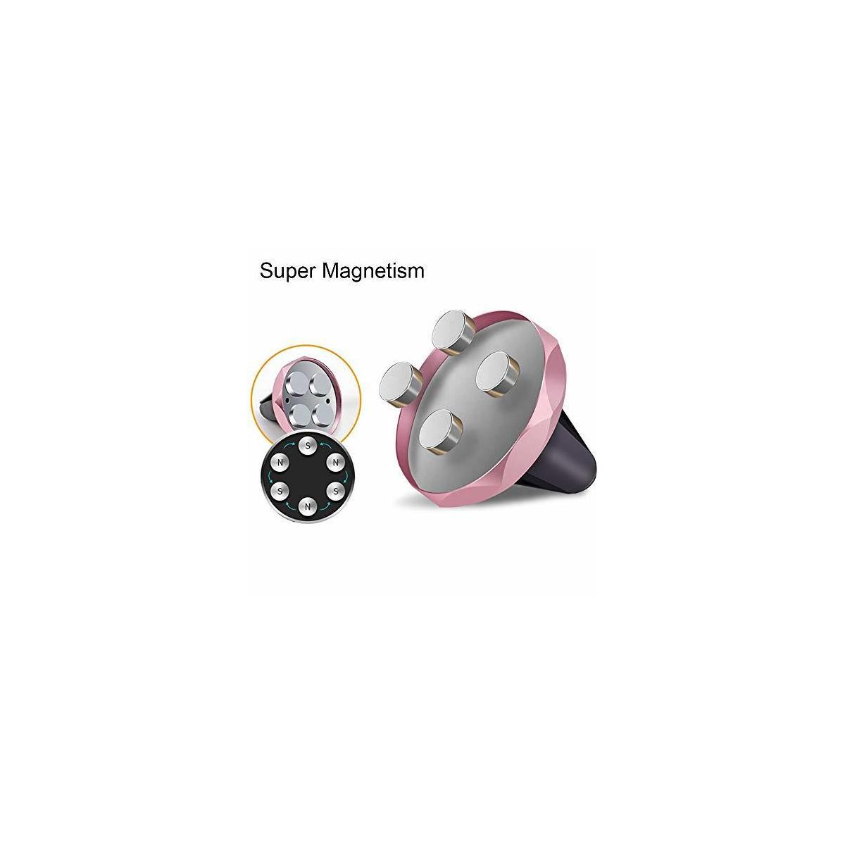 TeknoShop Magnetic Car Phone Mount, 360° Rotation Cell Phone 3-Colors (1-Unit) Super Strong Holder, Minimalist Design, Compatible With All Smartphones (Big Phones) Mini Tablet (Compatible Most Case)