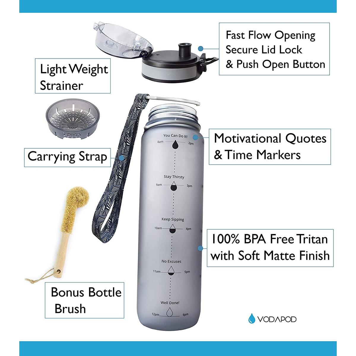 Motivational Water Bottle with Time Marker   32oz Daily Water Intake Bottle   Gym Sports Water Bottle   Fruit Infuser Screen   1 Liter BPA-Free Durable Leakproof with Eco-Friendly Brush