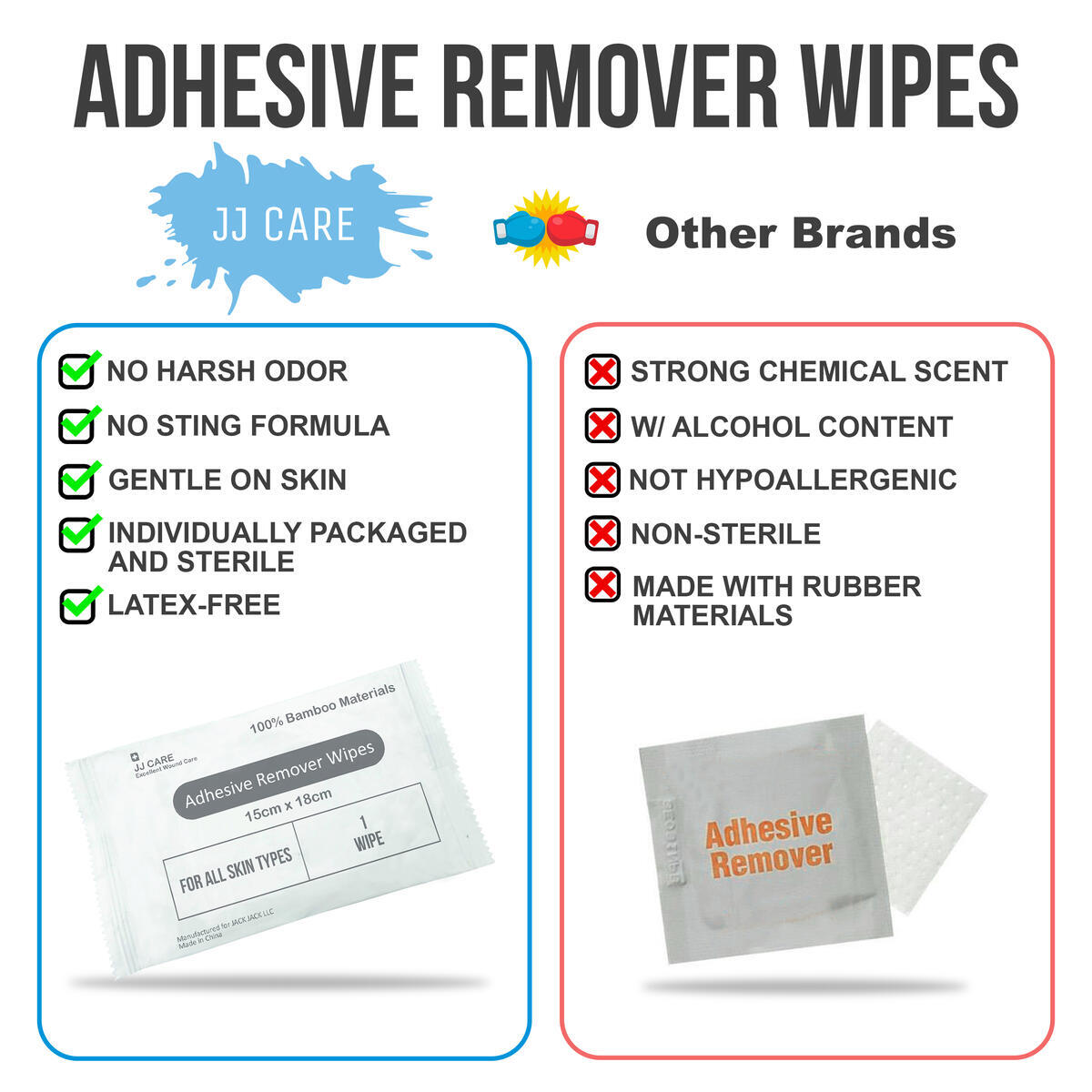 """[Pack of 60] Premium Adhesive Remover Wipes 6""""x7"""" Sting Free Adhesive Remover Wipes - Stoma Wipes - Medical Adhesive Remover Wipes- Ostomy, Colostomy Adhesive Remover Wipes for Skin"""