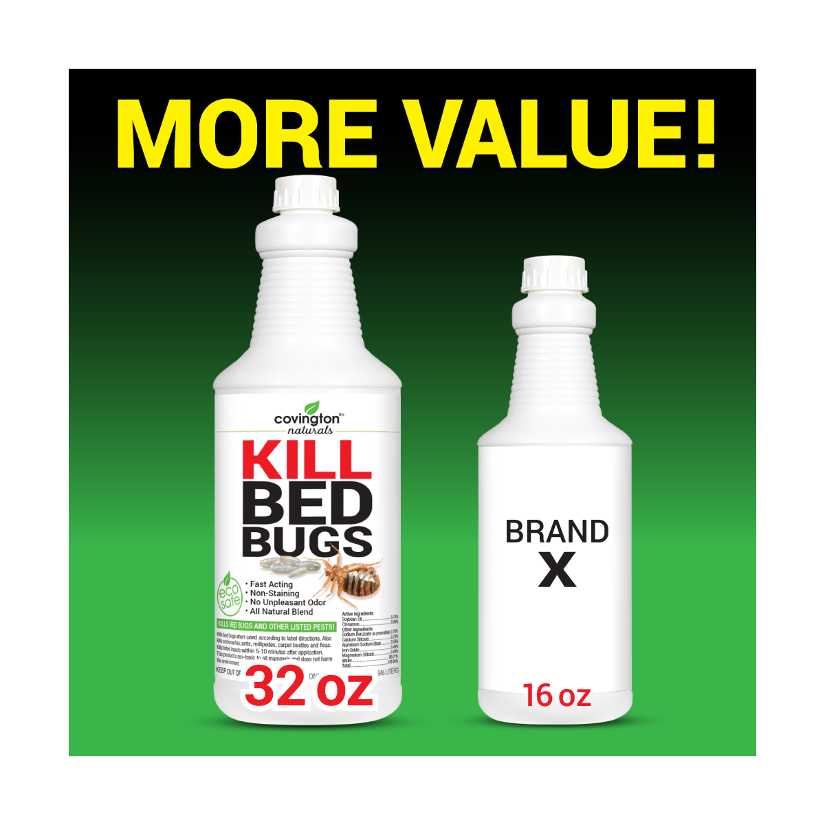 Bed Bug Spray for Home, Large (32 OZ) Quart, Effective Up to 30 Days - Win the Bed Bug War