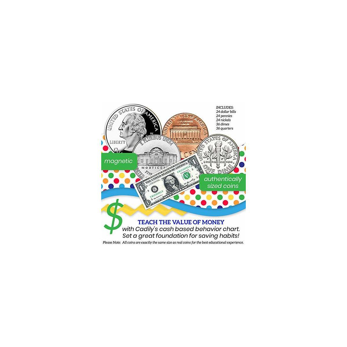Cash Reward Chart