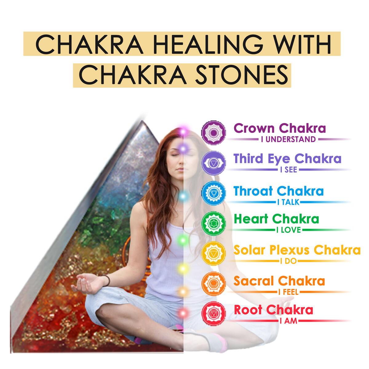 Orgone Pyramid for EMF Protection Healing Meditation Reiki Seven Chakra Balancing Natural Orgonite Stone Rainbow Size 75-80 mm