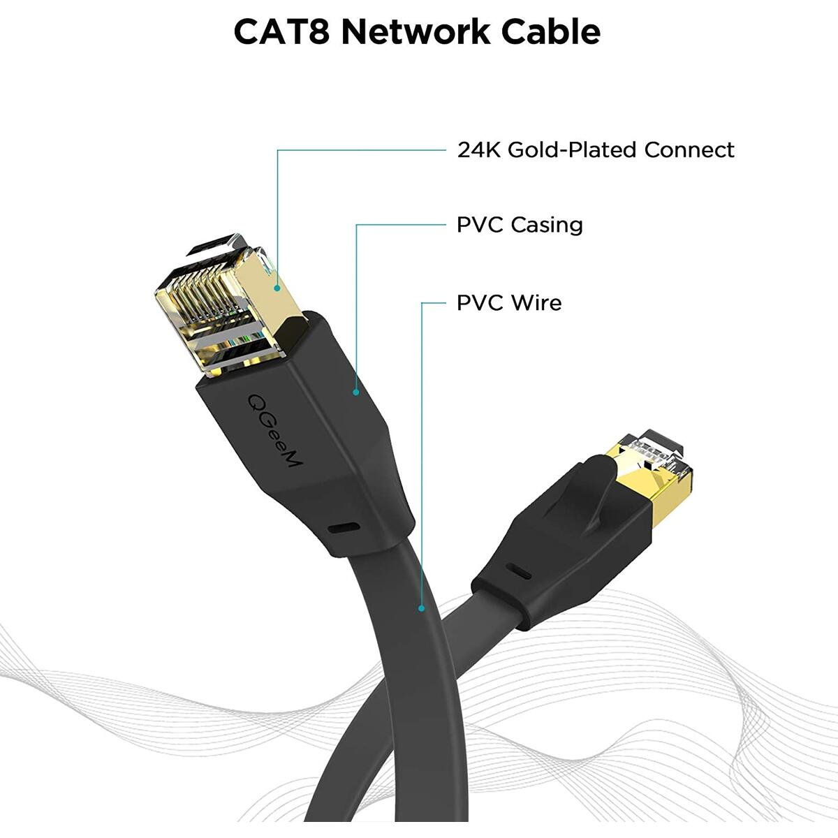 Cat 8 Ethernet Cable 3FT
