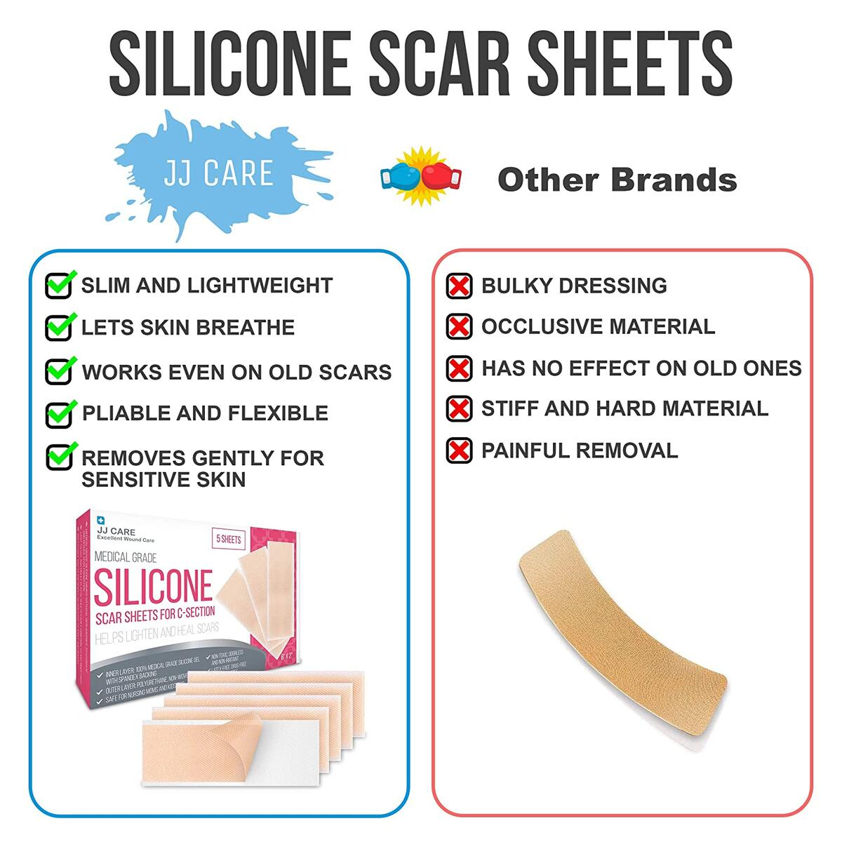 """[Box of 5] Silicone Scar Sheets for C Section (6""""x2"""") Medical Silicone Scar Removal Sheets, Reusable Silicone Patches for Scars, Keloid, Silicone Gel Sheets for Old & New Scars w/UV Protection"""