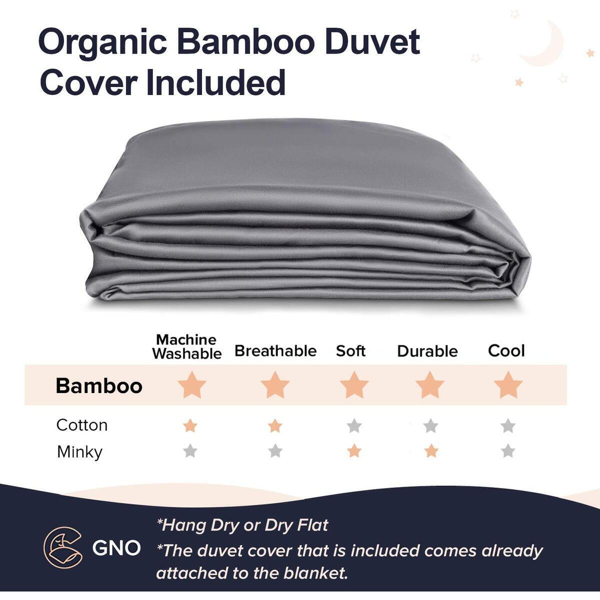 GnO Premium Adult Weighted Blanket & Removable Bamboo Cover - (15 Lbs - 48''x72'' Full Size) - 100% Oeko Tex Certified Cooling Cotton & Glass Beads- Organic Heavy Blanket- Designed in USA - Dark Grey
