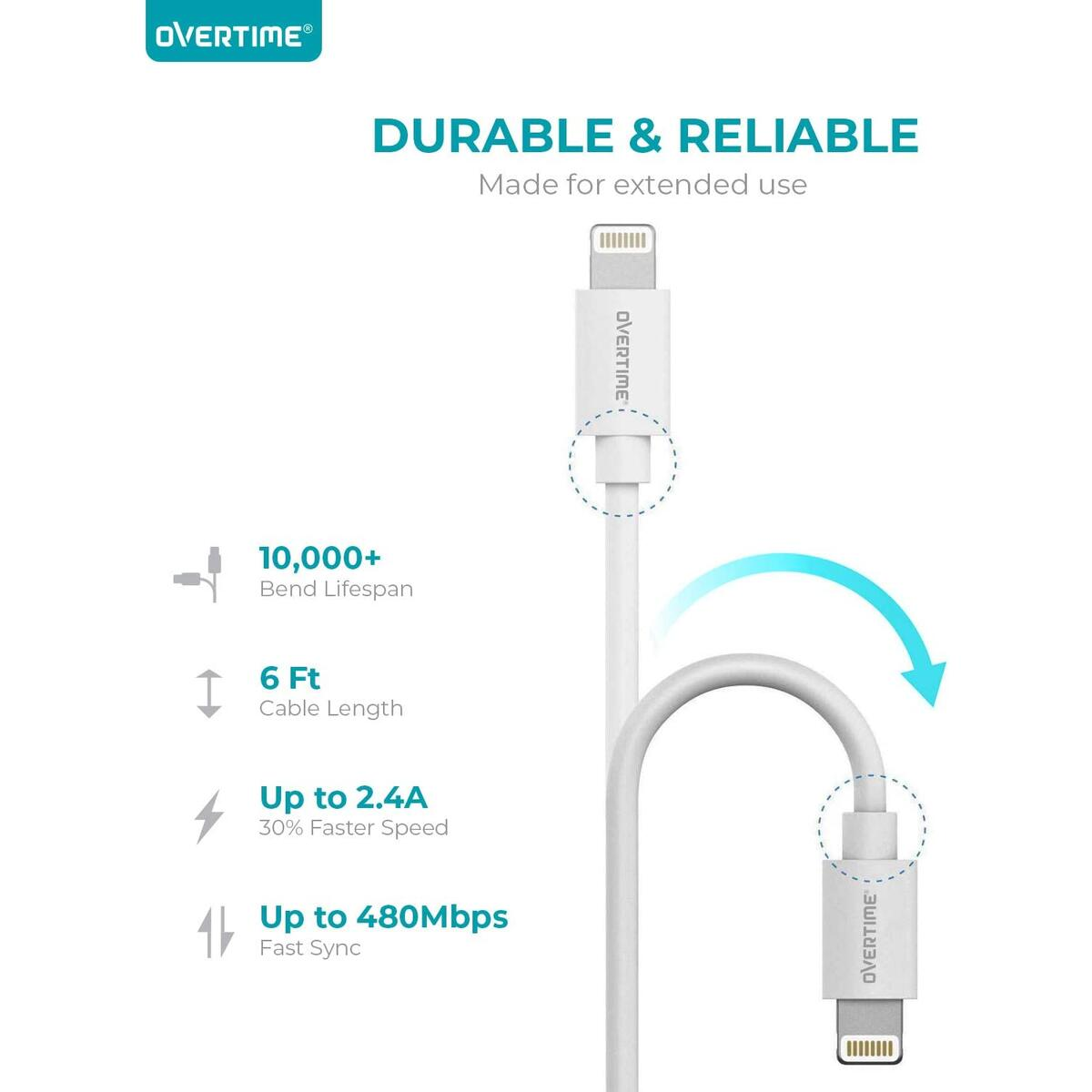 Apple MFi Certified Lightning Cable, iPhone & iPad Fast Charger 6ft, Charging Cord for iPhone 11/11 Pro/11 Pro Max/X/XS Max/XR/8 Plus/7/6/5/SE, iPad Pro/Air 2/Mini 4/3/2, iPod Touch - White