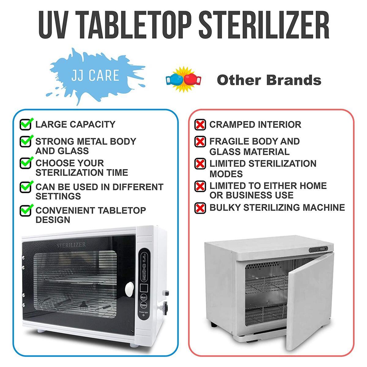 JJ CARE [PROFESSIONAL] UV Sterilizer Box for Salon, UV Light Sanitizer Box, 8L Capacity UV Sterilizer Machine for Salon and Beauty Tools, UV Tabletop Sterilizer, UV Disinfection Box