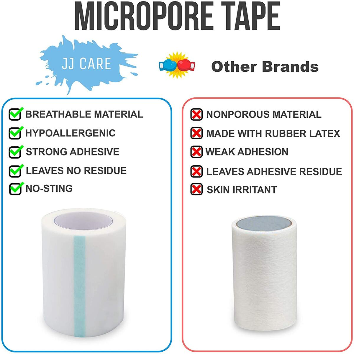 JJ CARE [Pack of 16] Micropore Tape, Medical Paper Tape 2 inches x 10 Yards, Hypoallergenic Paper Surgical Tape, Microporous Tape, Latex Free Adhesive for First Aid Supplies