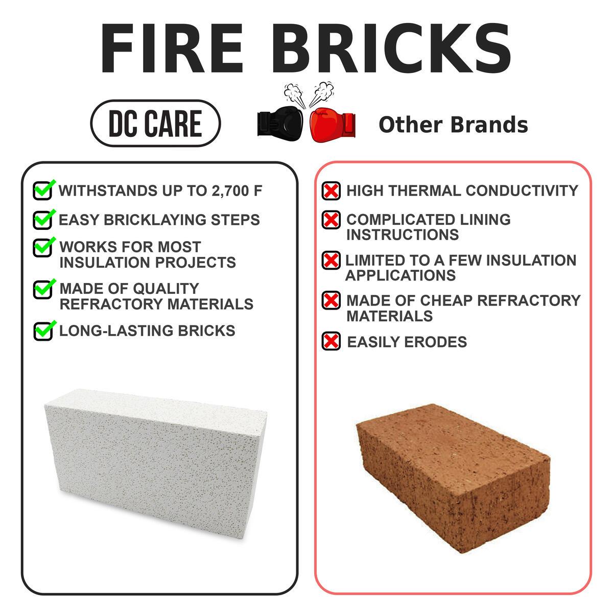 Fire Bricks Cash Back Rebatekey