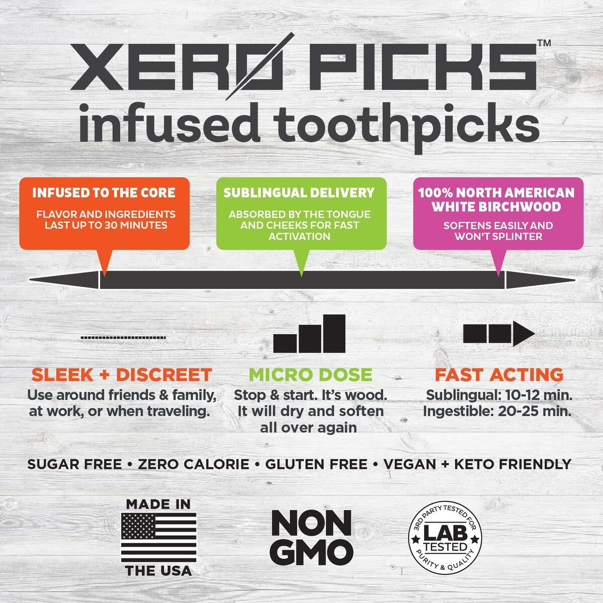 Xero Picks Infused Flavored Toothpicks For Fresh Breath And Dry Mouth Prevention, Wooden Dental Picks With Zero Calorie, Sugar Free, Gluten Free, Vegan, Keto Friendly - 120 Picks (6 Pack) (Variety)