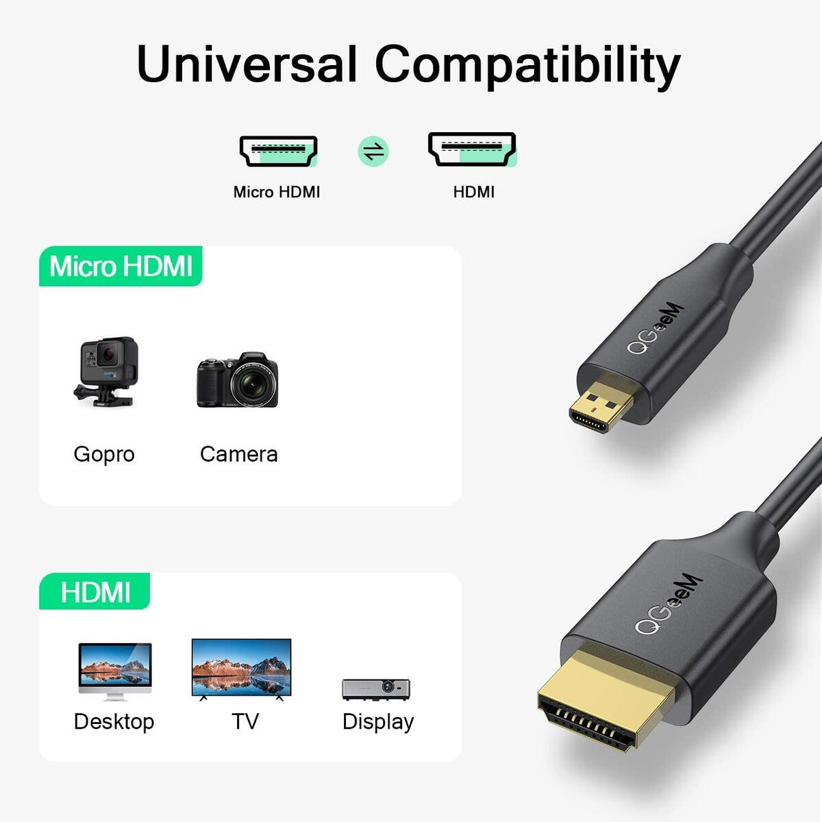 Micro HDMI to HDMI Cable 6FT, High Speed 4K 60Hz Male to Male HDR HDMI 2.0 Adapter, Compatible with GoPro Hero 7/6 / 5, GoPro Hero 2018, Sony A6600 / A6400 Nikon Z50, Canon EOS M50 Leica CL
