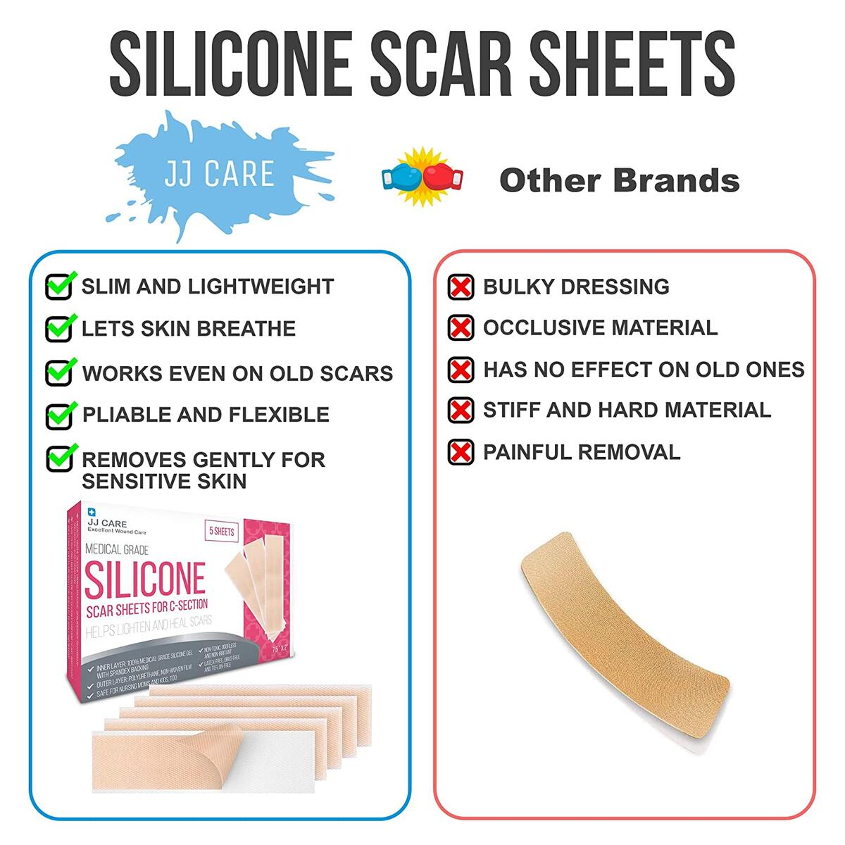"""[Box of 5] Silicone Scar Sheets for C Section (7.5""""x2"""") Medical Silicone Scar Removal Sheets, Reusable Silicone Patches for Scars, Keloid, Silicone Gel Sheets for Old & New Scars w/UV Protection"""