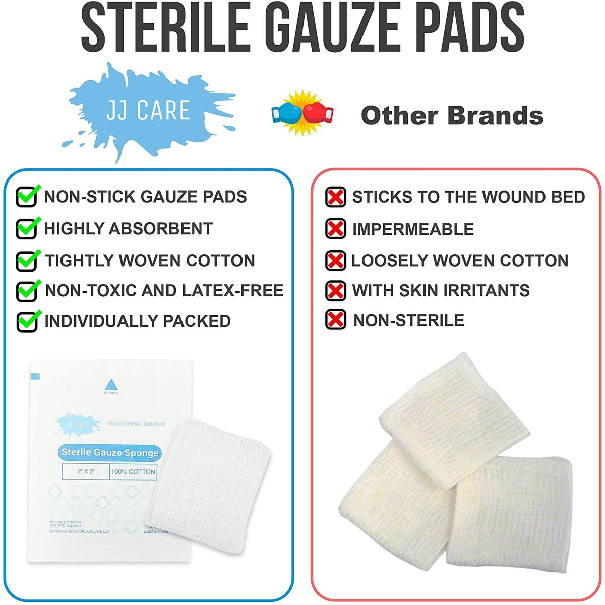 [Box of 100] 2x2 Sterile Gauze Pads 12-Ply Cotton Gauze Pads, 100% Woven Medical Gauze Pads, Individually-Wrapped Sterile Gauze Sponges, Non-Stick Gauze Pads for First Aid Kit and Wound Care