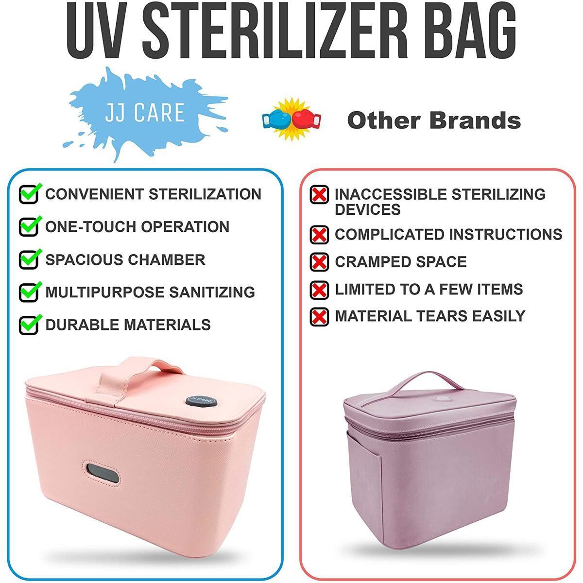 UV Light Sanitizer Bag - LED UV Disinfection Bag with 6 Bead Lights, 99.9% Effective UV Sterilizer Bag for Phone, Wallet, Keys, Mask, Purse, UVC Bag for Baby Items, Remote & More! (Pink)