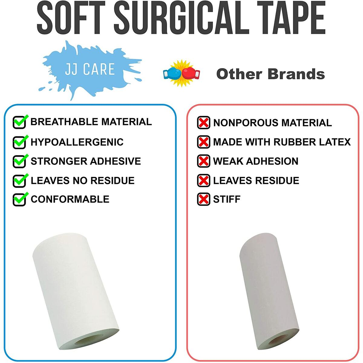 "[Pack of 4] Soft Surgical Tape, Easy-Tear 2"" x 10 Yards, Soft Cloth Medical Tape, Latex-Free Cloth Tape, Gauze Tape for First Aid Supplies, Dressing Tape"