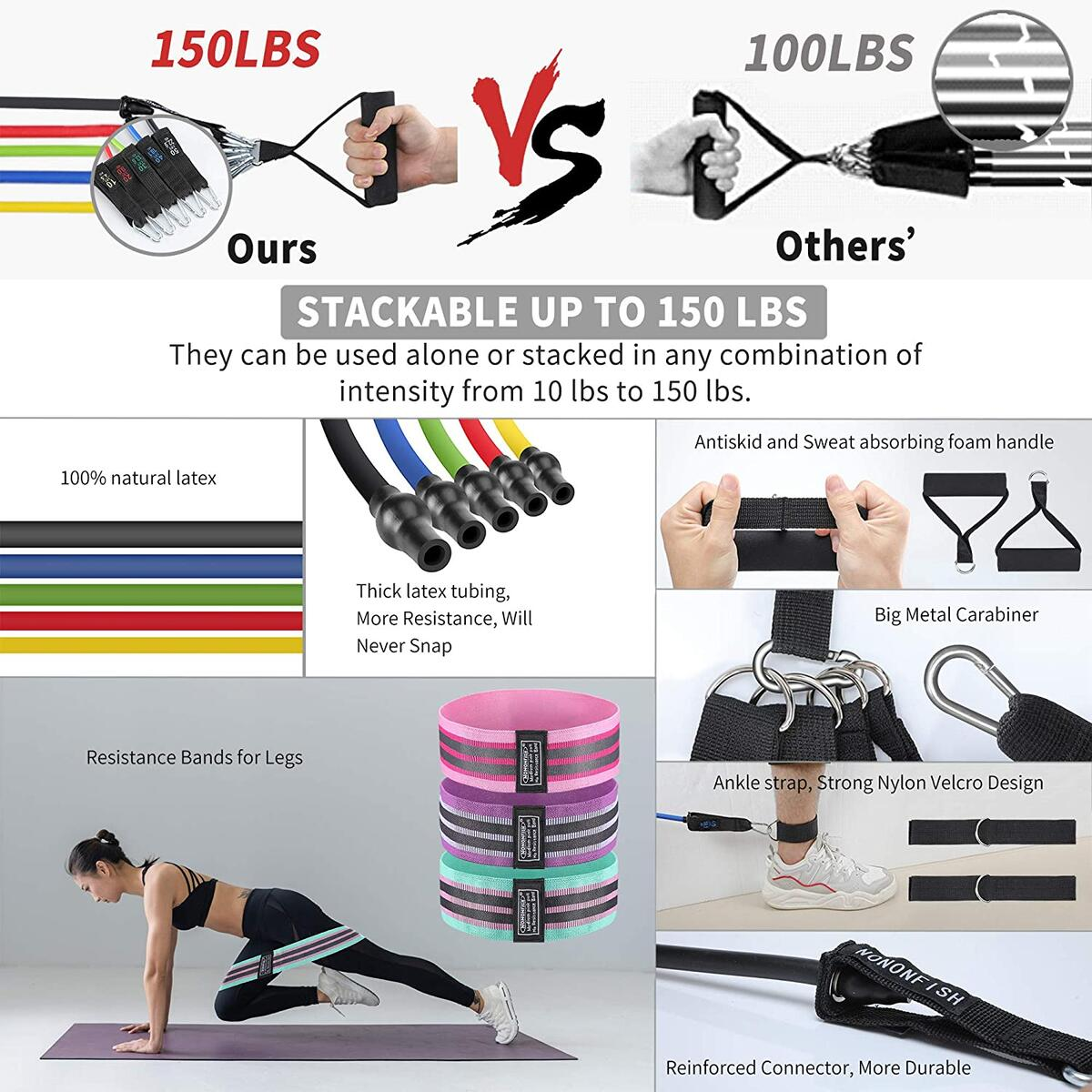 Nononfish 20 pcs rich Resistance Bands Set for women/men,150 lbs long strength heavy duty resistance bands set pull up sets for fitness,training. loop workout band for leg,fit yoga