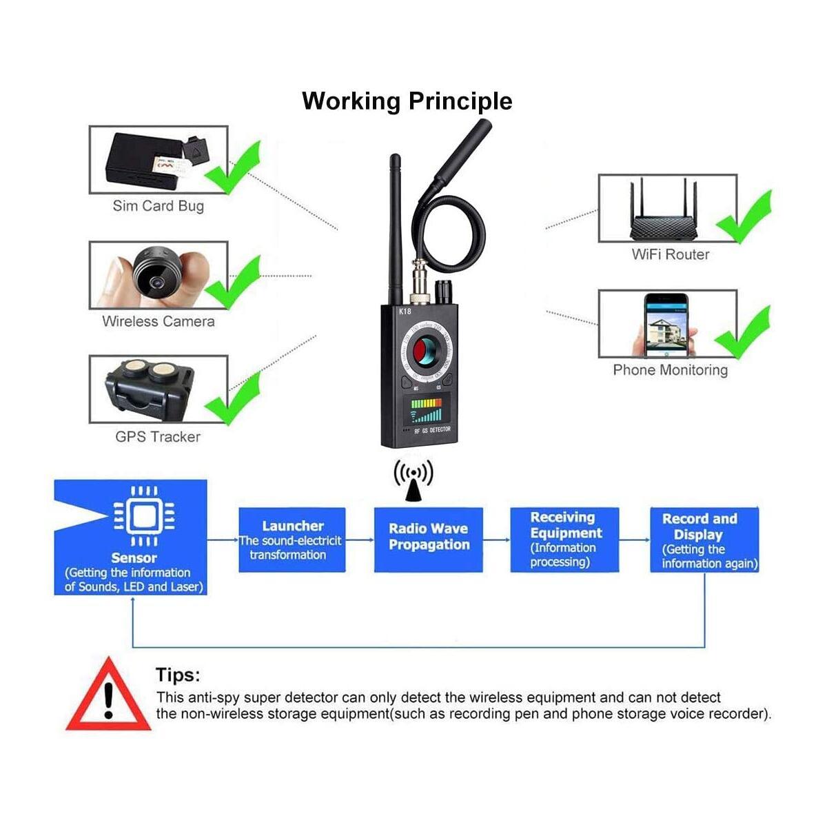 ILamourCar Anti Spy Detector, Camera Finder RF Signal Detector GPS Bug Detector Wireless Hidden Camera Detector for GPS Tracking GSM Listening Device Finder - Black