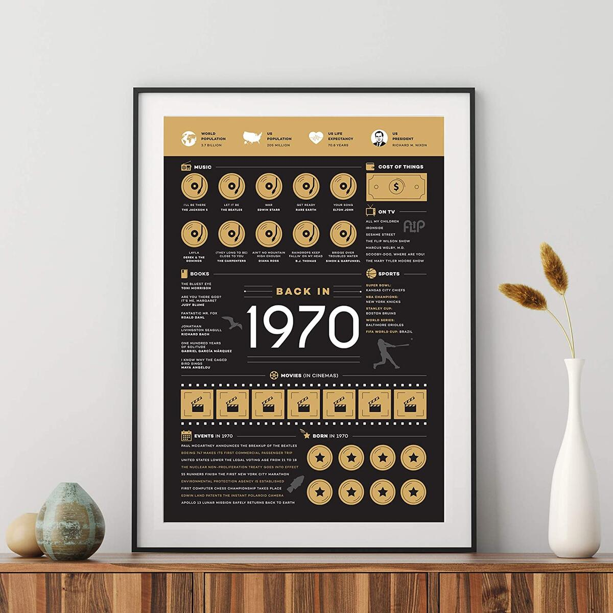 Back in 1970 Scratch Off Poster