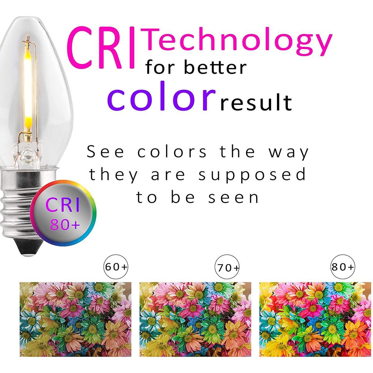 LED Night Light Bulb – C7 E12 LED Bulbs – Candelabra Light Bulbs, 1 Watt Equivalent 10W Incandescent Bulb, Warm White 2700K, Lead Free Base, Window Candles & Chandeliers Replacement Bulb, 4 Pack