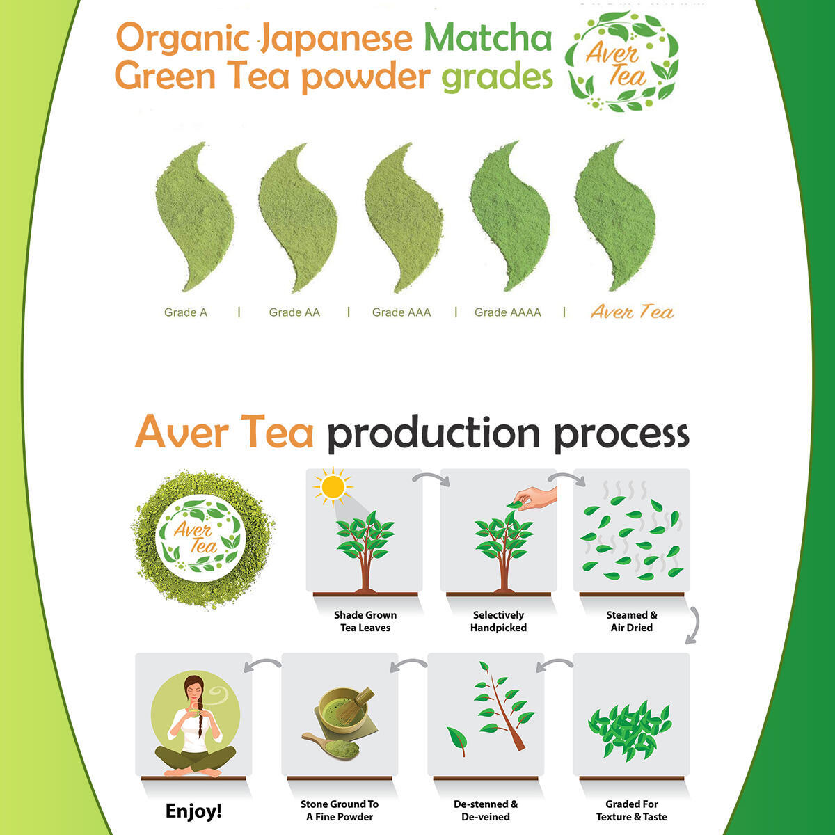 Organic Matcha Green Tea Powder - Classic Japanese Natural Tea Grade - USDA & Vegan Certified Made From 100 Percent Organic Tea Leaves - Antioxidants, Energy, Detox, Smoothies - 3,5 oz by Aver Tea