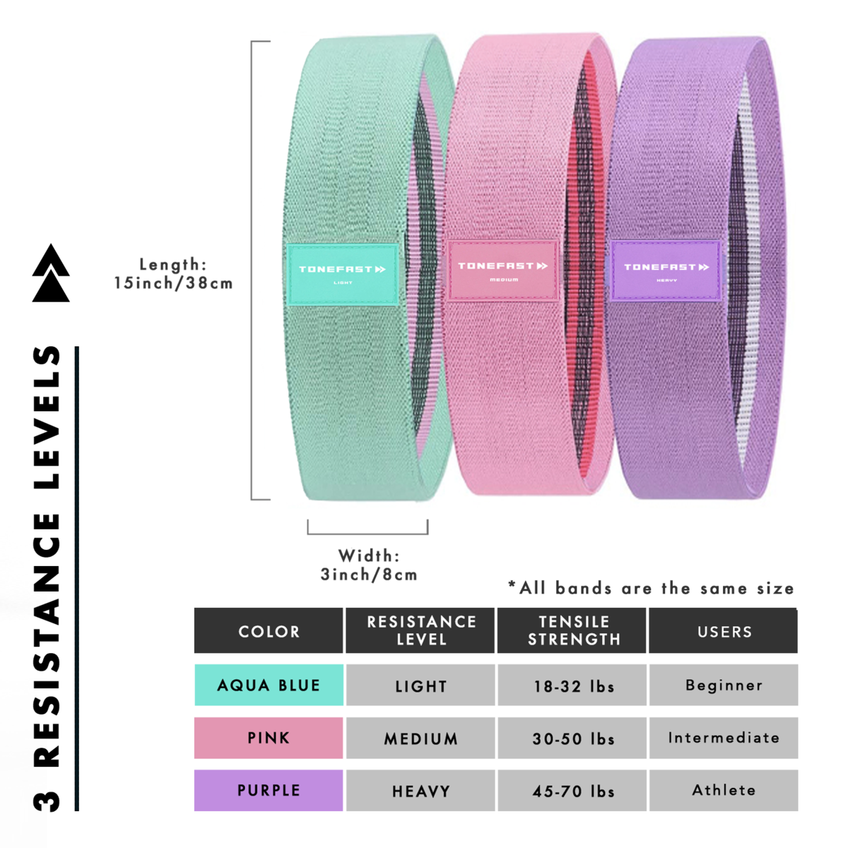Glute Resistant Bands Working Out Bands for Butt Workout Booty Bands