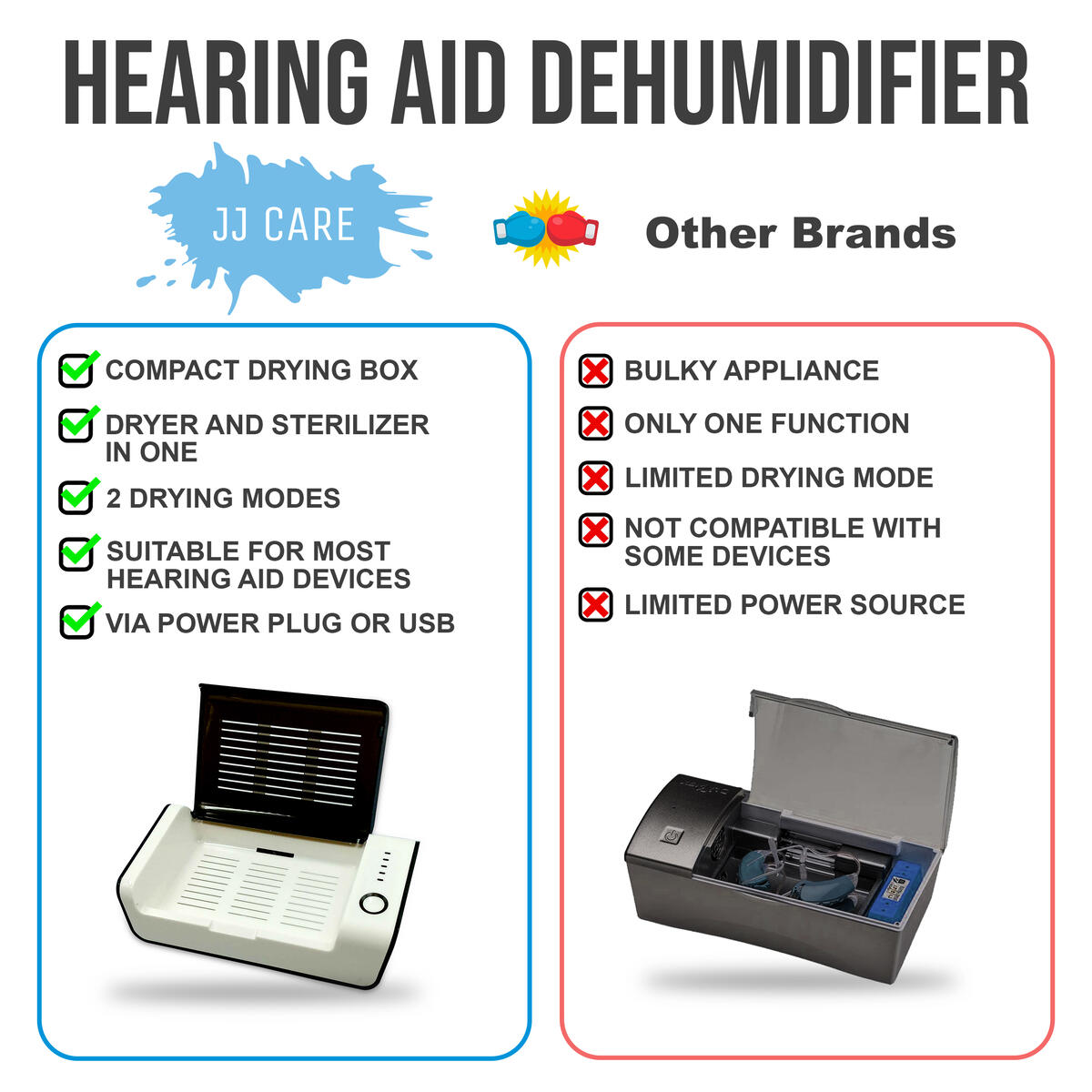 JJ CARE [Upgraded] Hearing Aid Dryer Dehumidifier, Storage Box & Dryer Box for Hearing Aids with Cleaning Brush & Adapter, Hearing Aid Dehumidifier Moisture Remover, Heating Temperature 122F