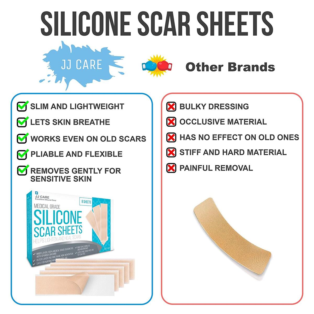 "[Box of 8] Silicone Scar Sheets, Medical Silicone Scar Removal Sheets (7.5""x1.6"") Silicone Sheets for Scars, Keloid & Acne, Scar Treatment Sheets for Burns & Surgery Scars, Reusable w/UV Protection"