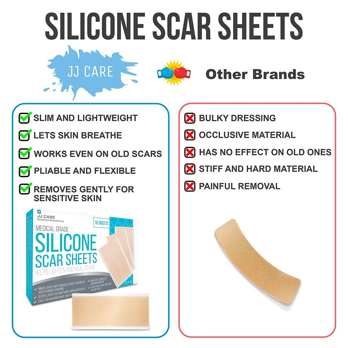"[Box of 10] Silicone Scar Sheets, Medical Silicone Scar Removal Sheets (3.5""x1.6"") Silicone Sheets for Scars, Keloid & Acne, Scar Treatment Sheets for Burns & Surgery Scars, Reusable w/UV Protection"