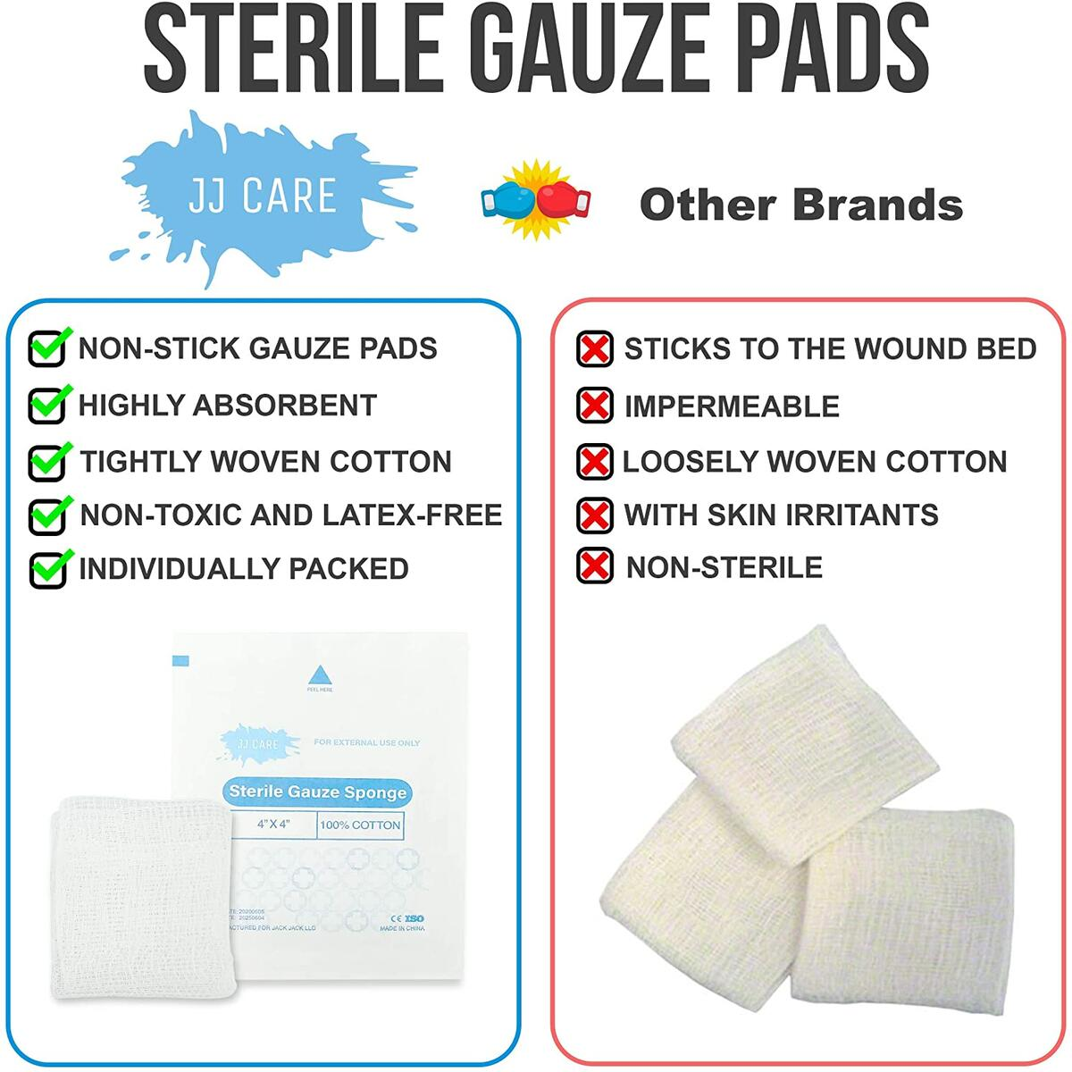 [Box of 100] 4x4 Sterile Gauze Pads 12-Ply Cotton Gauze Pads, 100% Woven Medical Gauze Pads, Individually-Wrapped Sterile Gauze Sponges, Non-Stick Gauze Pads for First Aid Kit and Wound Care