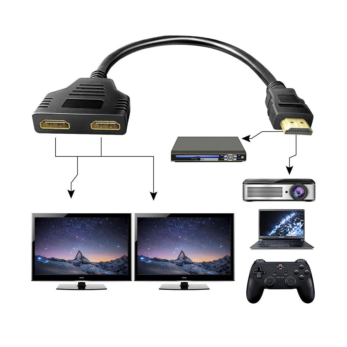 HDMI Cable 1080P Male to Dual HDMI Female,HDMI Splitter Adapter for Xbox PS4 Blu-Ray Player HDTV,Support Two TVs at The Same Time